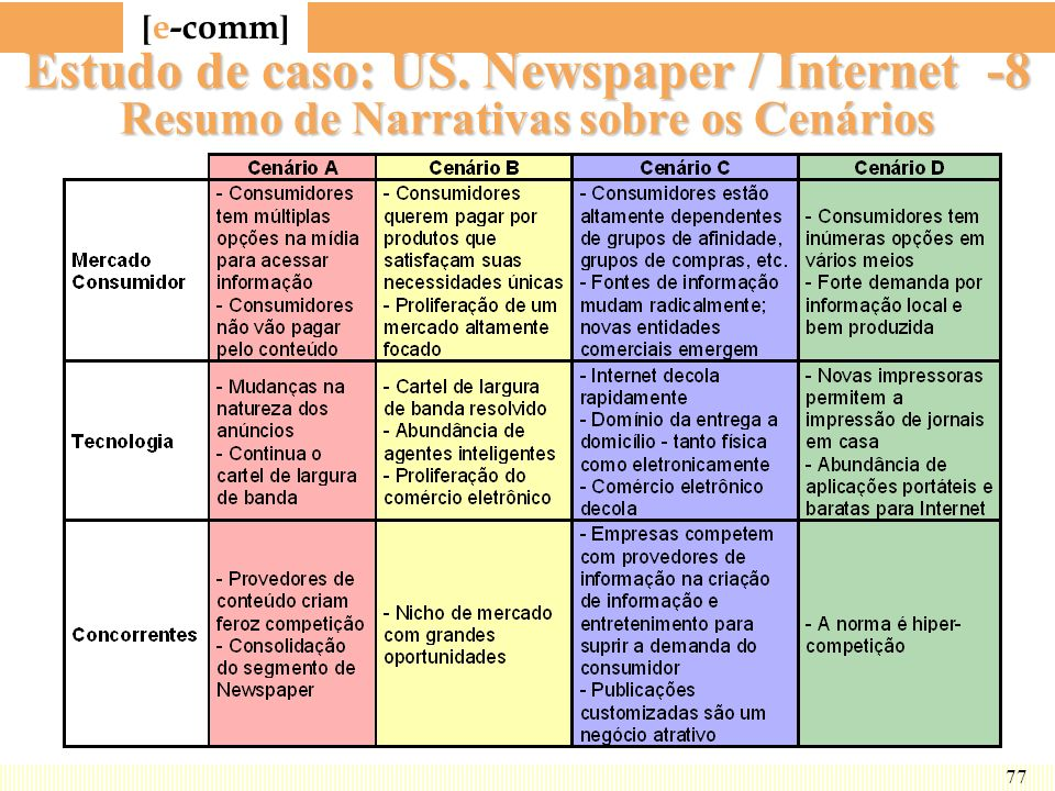 Estudo de caso: US. Newspaper / Internet -8 Resumo de Narrativas sobre os Cenários