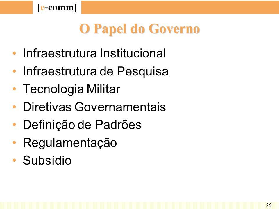 O Papel do Governo Infraestrutura Institucional