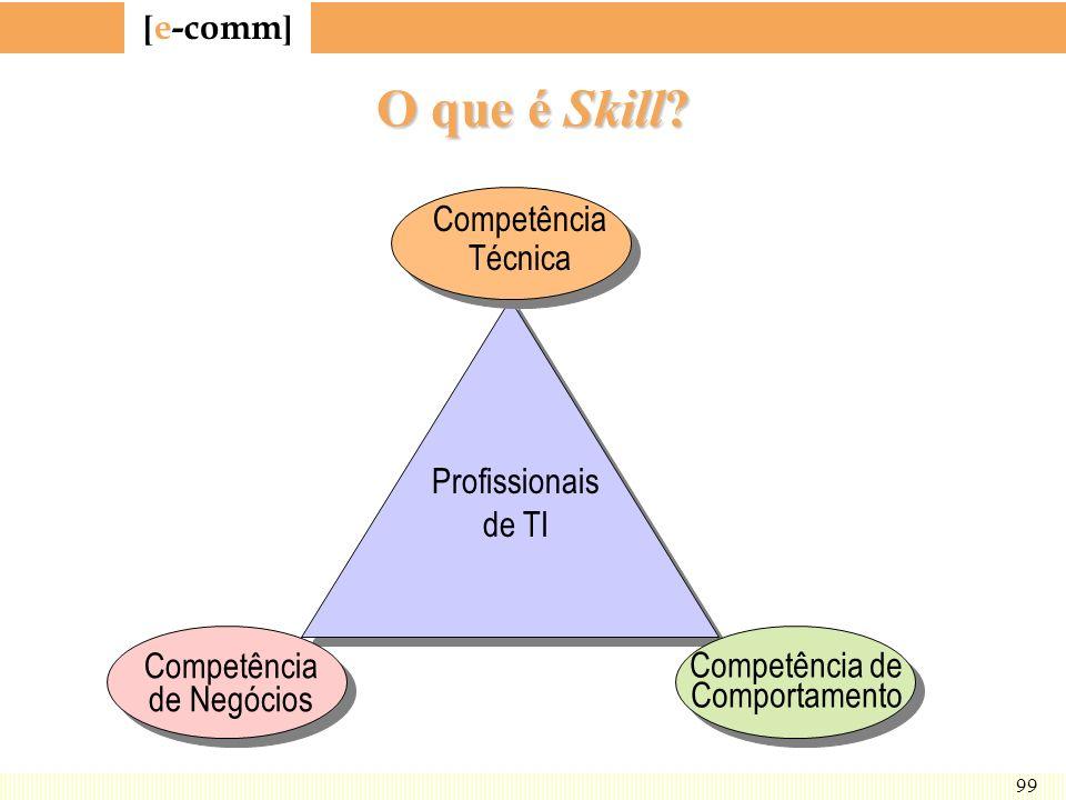 O que é Skill Competência Técnica Profissionais de TI