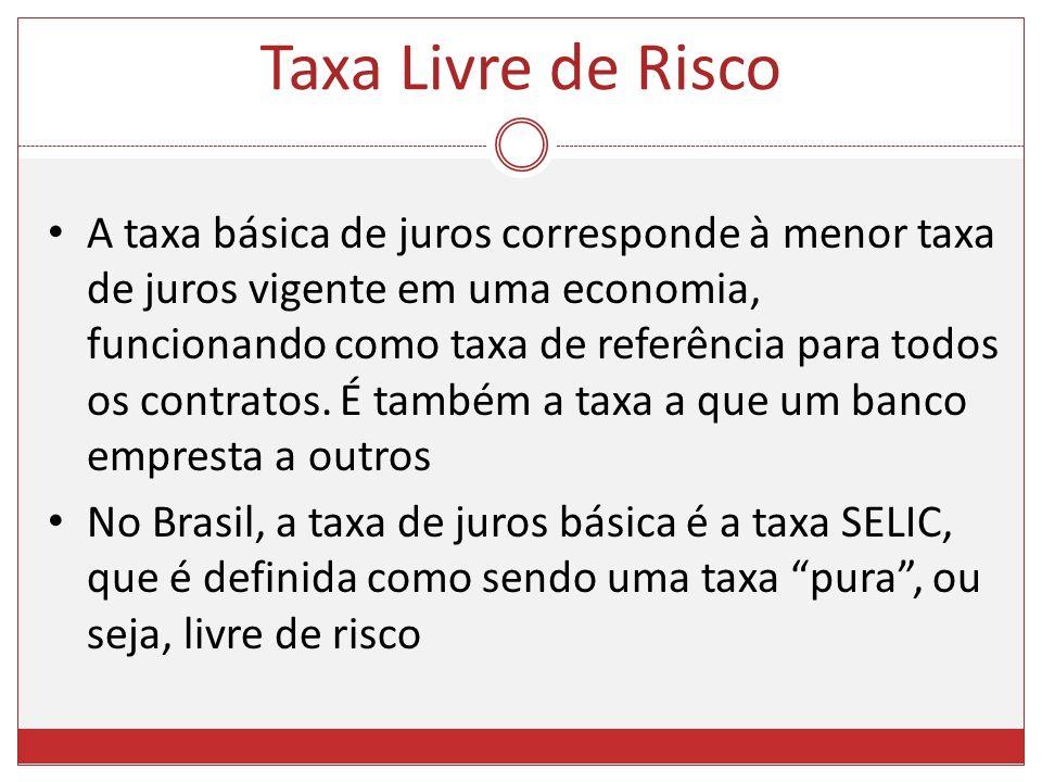 Taxa Livre de Risco