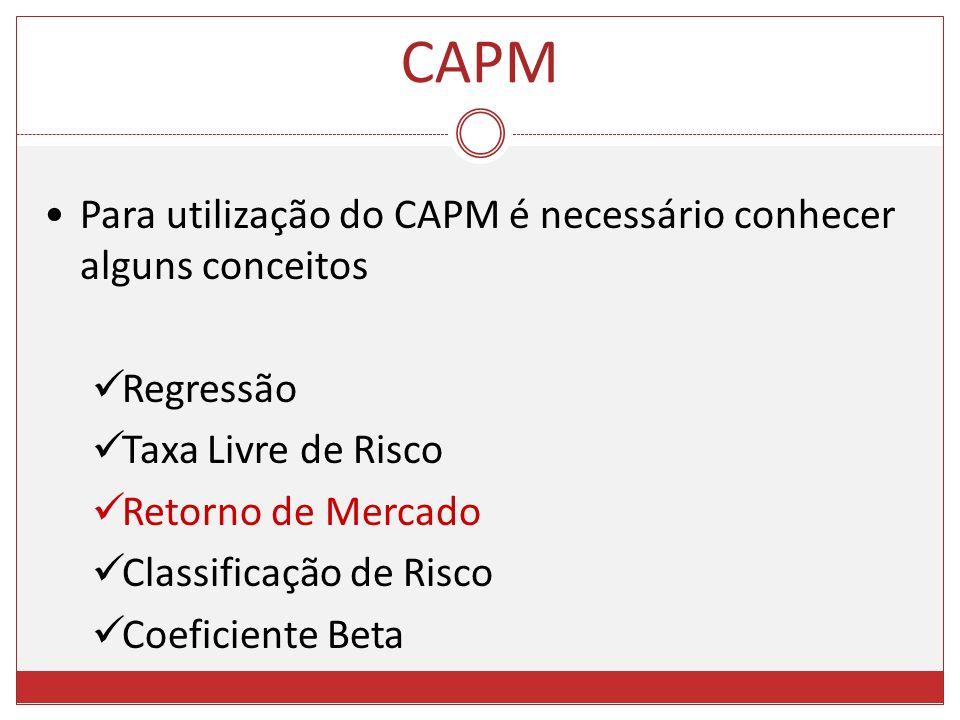 CAPM Para utilização do CAPM é necessário conhecer alguns conceitos