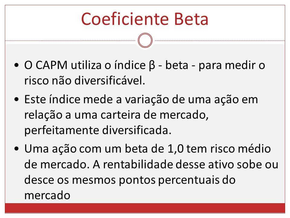 Coeficiente Beta O CAPM utiliza o índice β - beta - para medir o risco não diversificável.
