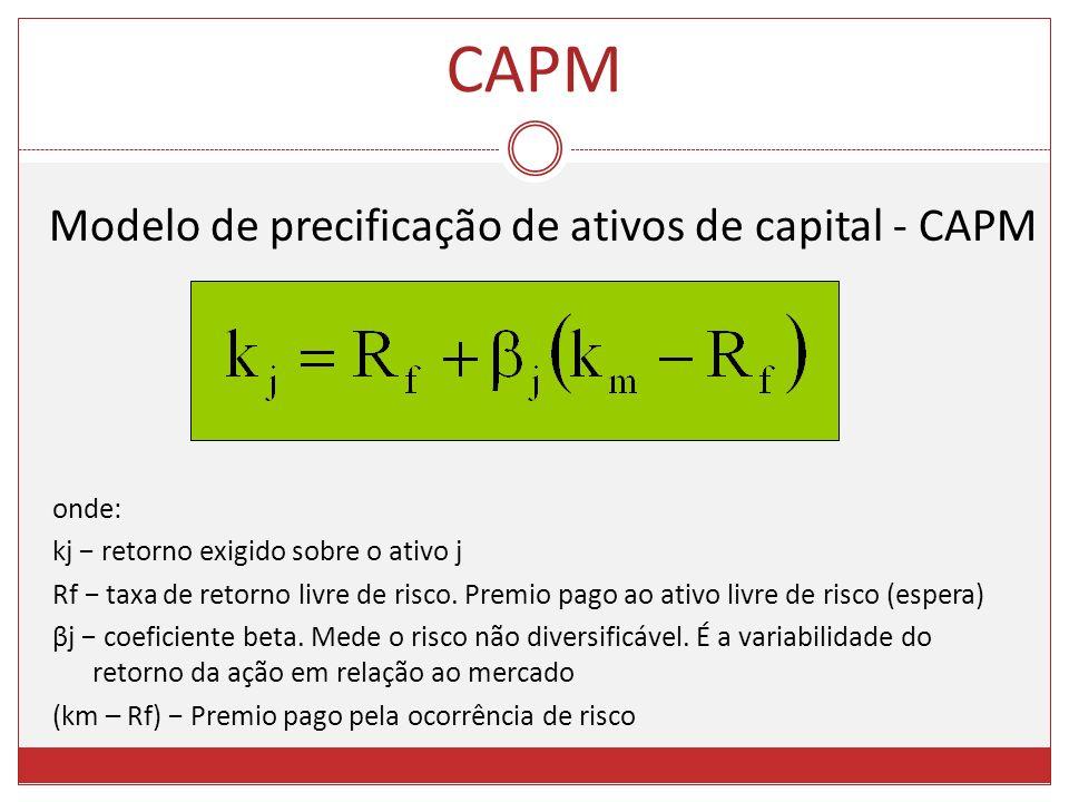 CAPM Modelo de precificação de ativos de capital - CAPM onde: