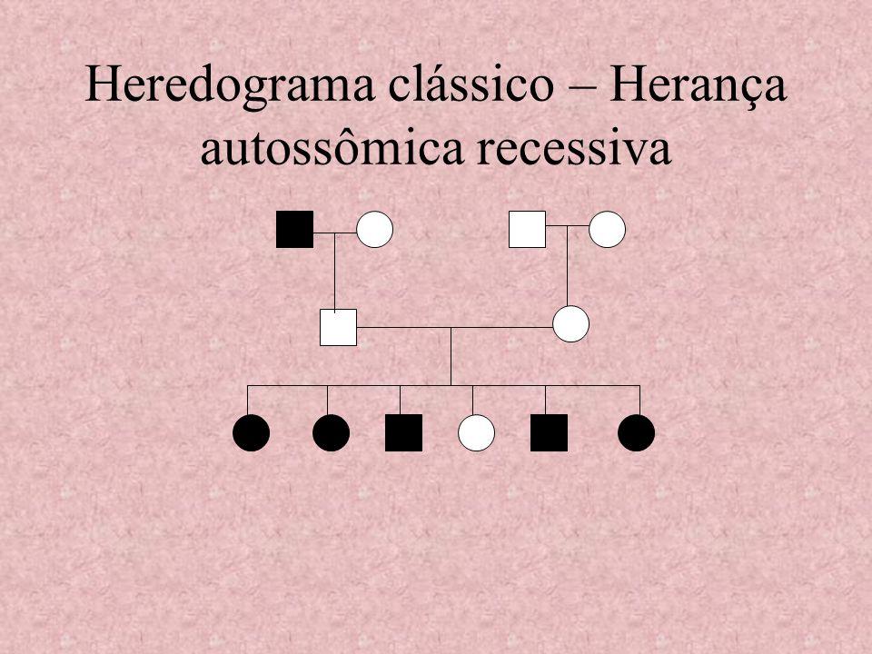 Heredograma clássico – Herança autossômica recessiva
