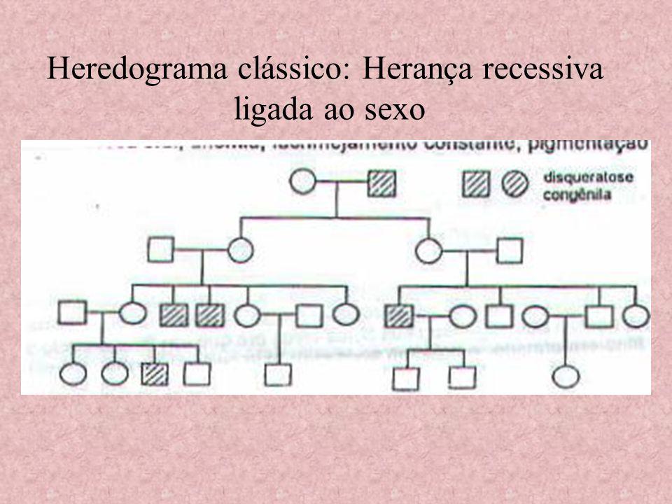 Heredograma clássico: Herança recessiva ligada ao sexo