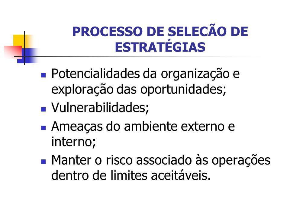 PROCESSO DE SELECÃO DE ESTRATÉGIAS
