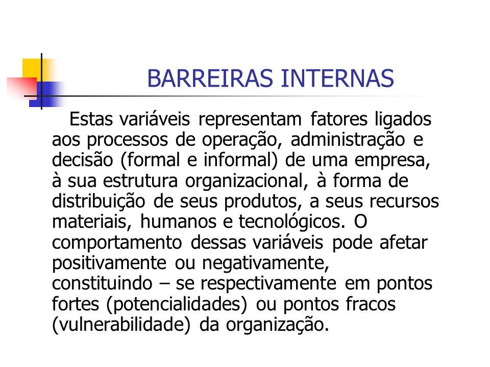 BARREIRAS INTERNAS