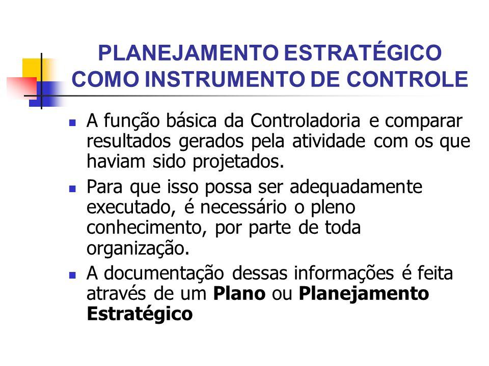 PLANEJAMENTO ESTRATÉGICO COMO INSTRUMENTO DE CONTROLE