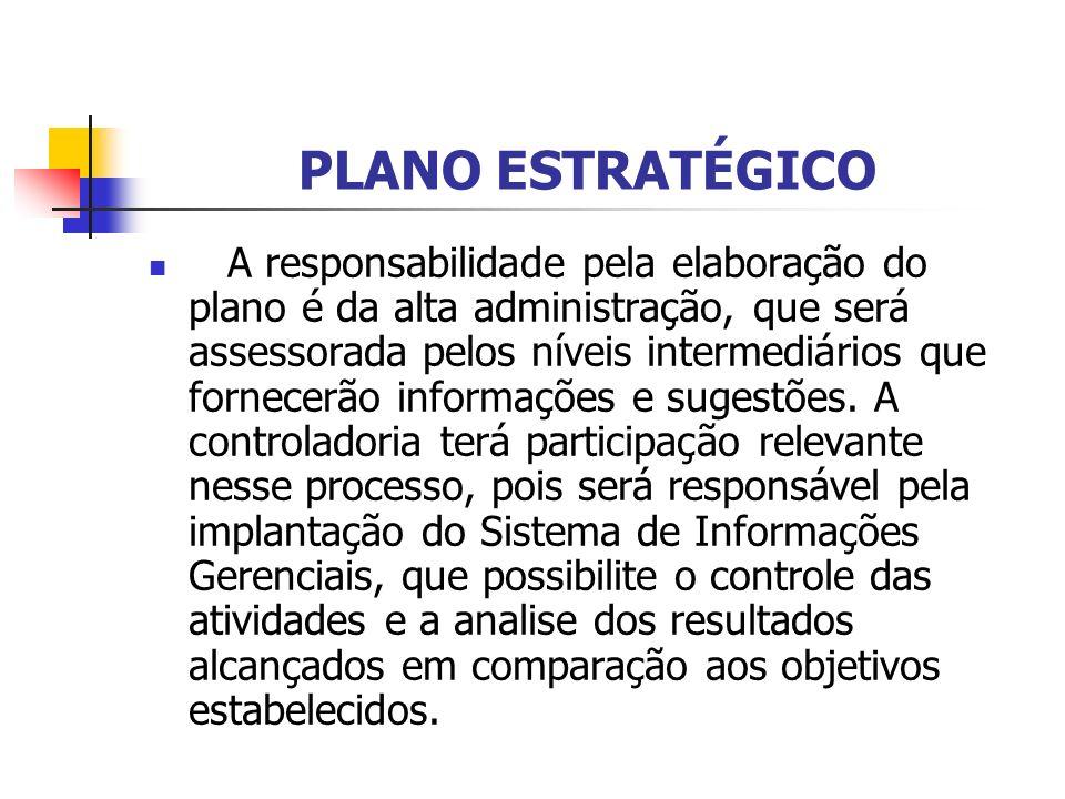 PLANO ESTRATÉGICO