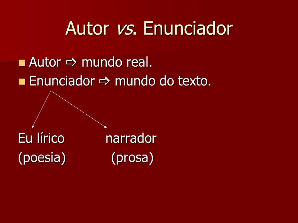 Autor vs. Enunciador Autor  mundo real. Enunciador  mundo do texto.