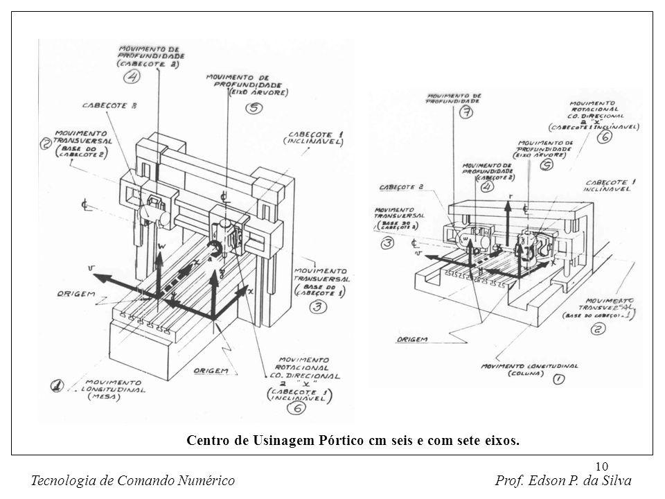 Centro de Usinagem Pórtico cm seis e com sete eixos.