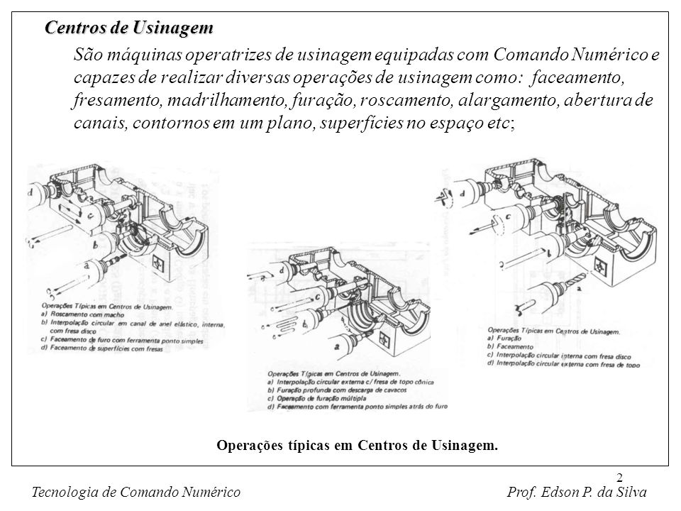 Tecnologia de Comando Numérico Prof. Edson P. da Silva