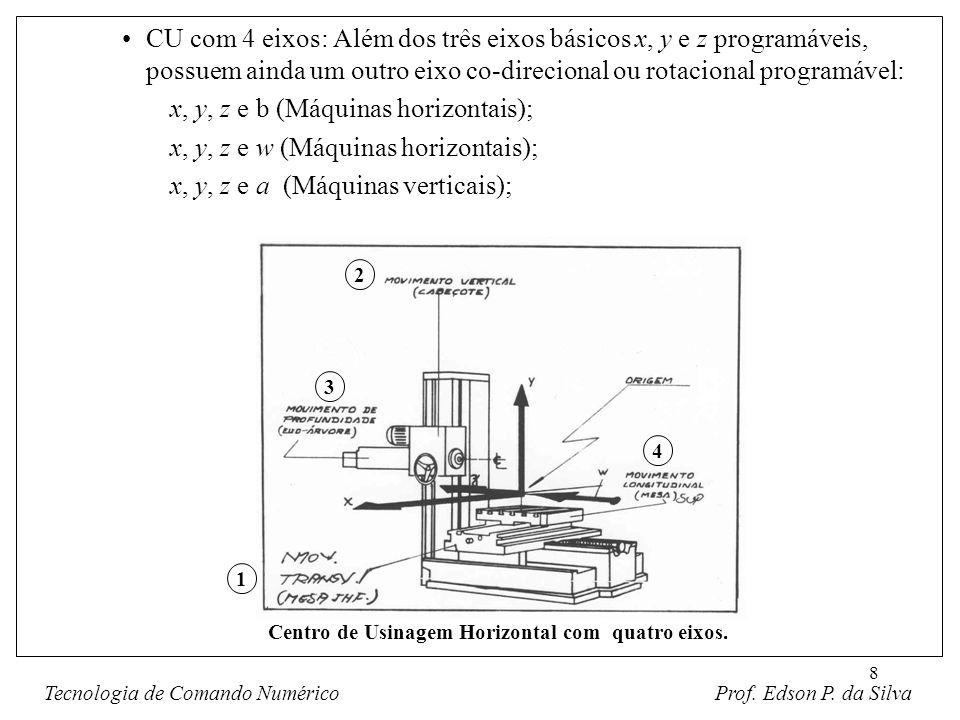 Centro de Usinagem Horizontal com quatro eixos.