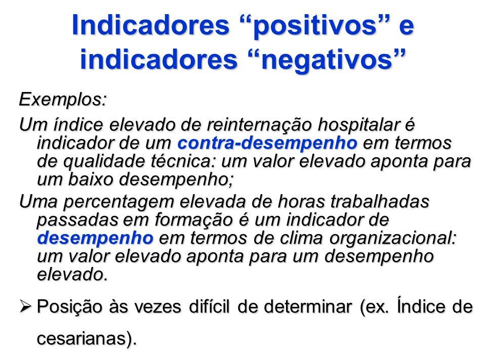 Indicadores positivos e indicadores negativos