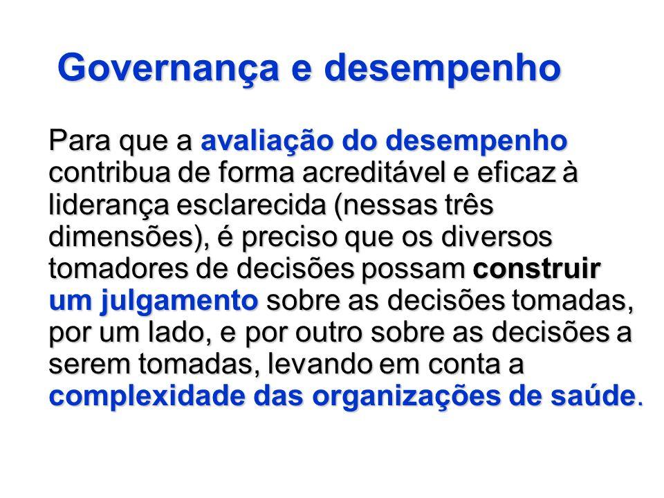 Governança e desempenho