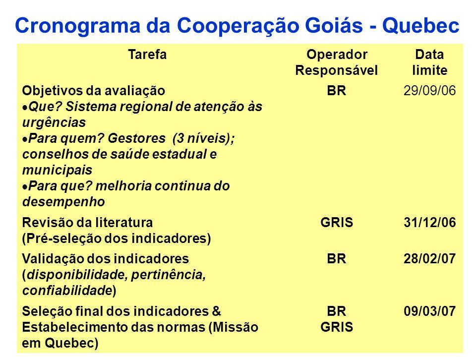 Cronograma da Cooperação Goiás - Quebec