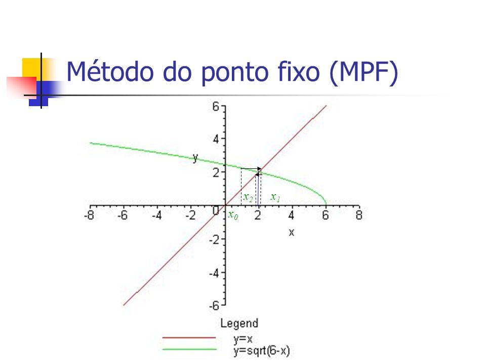 Método do ponto fixo (MPF)