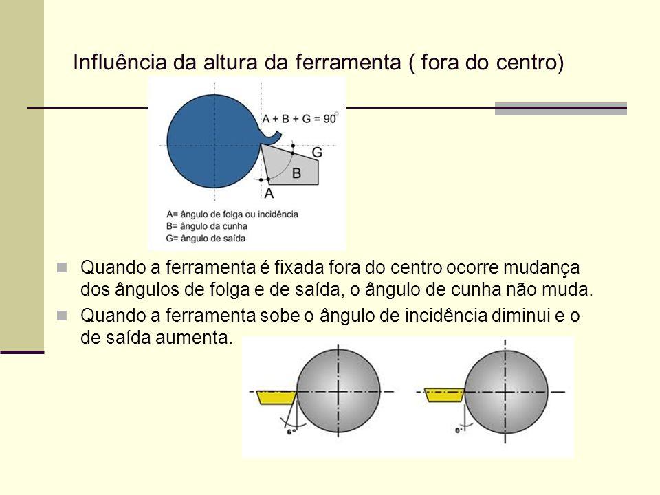 Influência da altura da ferramenta ( fora do centro)