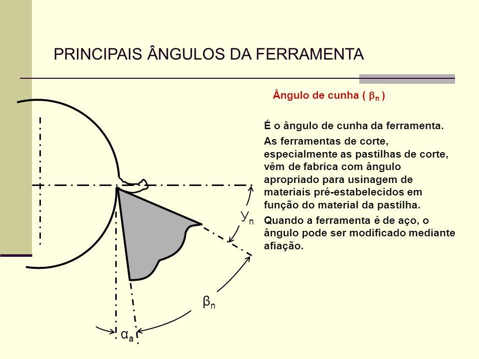 PRINCIPAIS ÂNGULOS DA FERRAMENTA