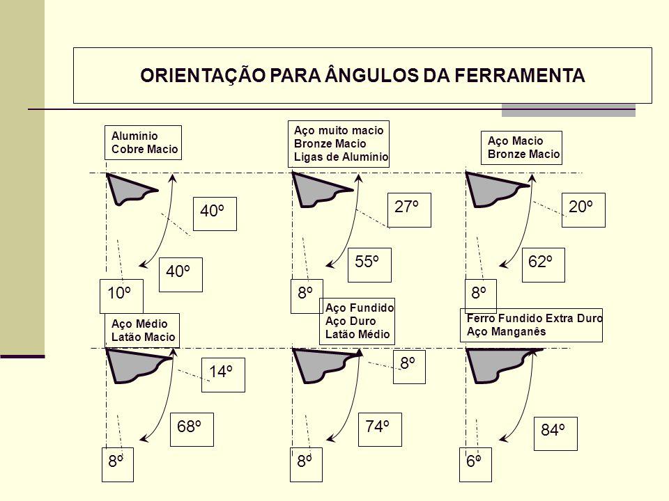 ORIENTAÇÃO PARA ÂNGULOS DA FERRAMENTA