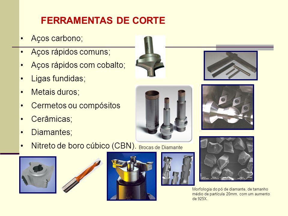 FERRAMENTAS DE CORTE Aços carbono; Aços rápidos comuns;