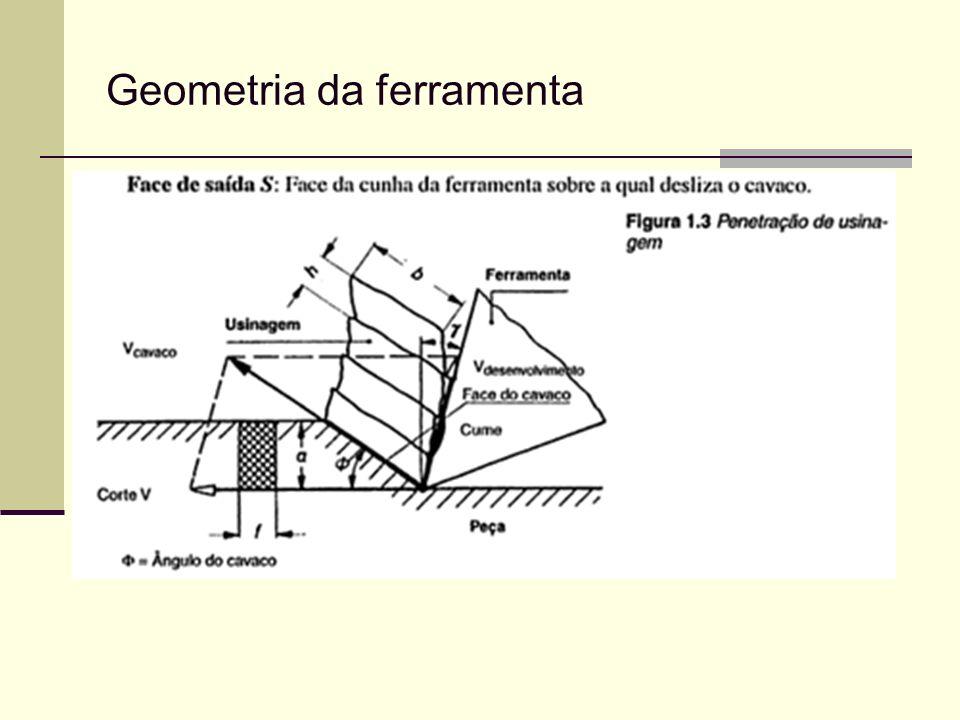 Geometria da ferramenta