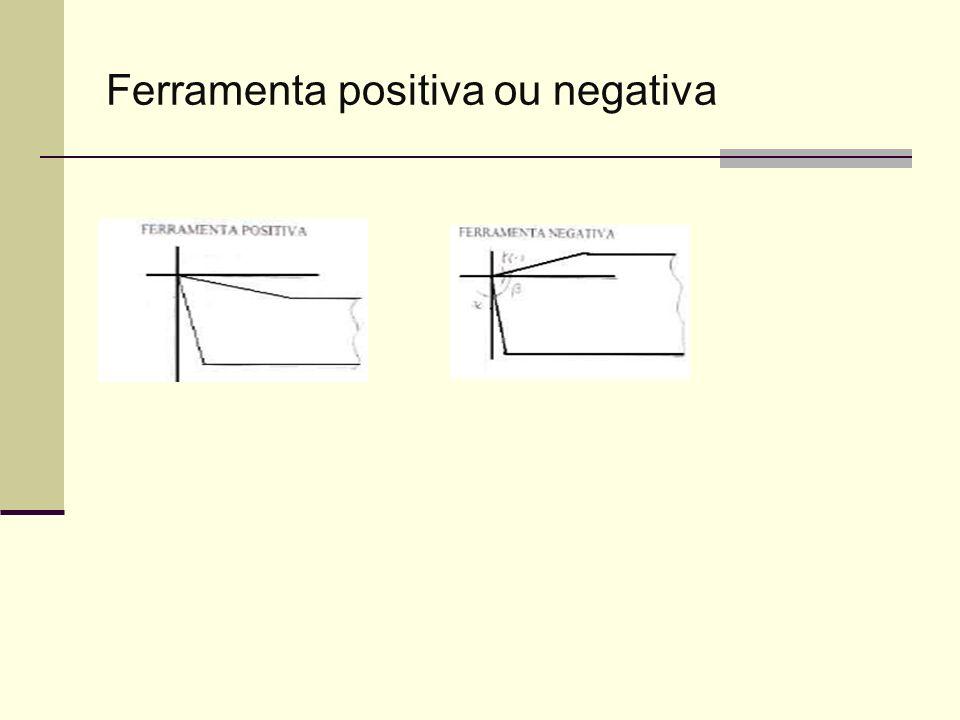 Ferramenta positiva ou negativa