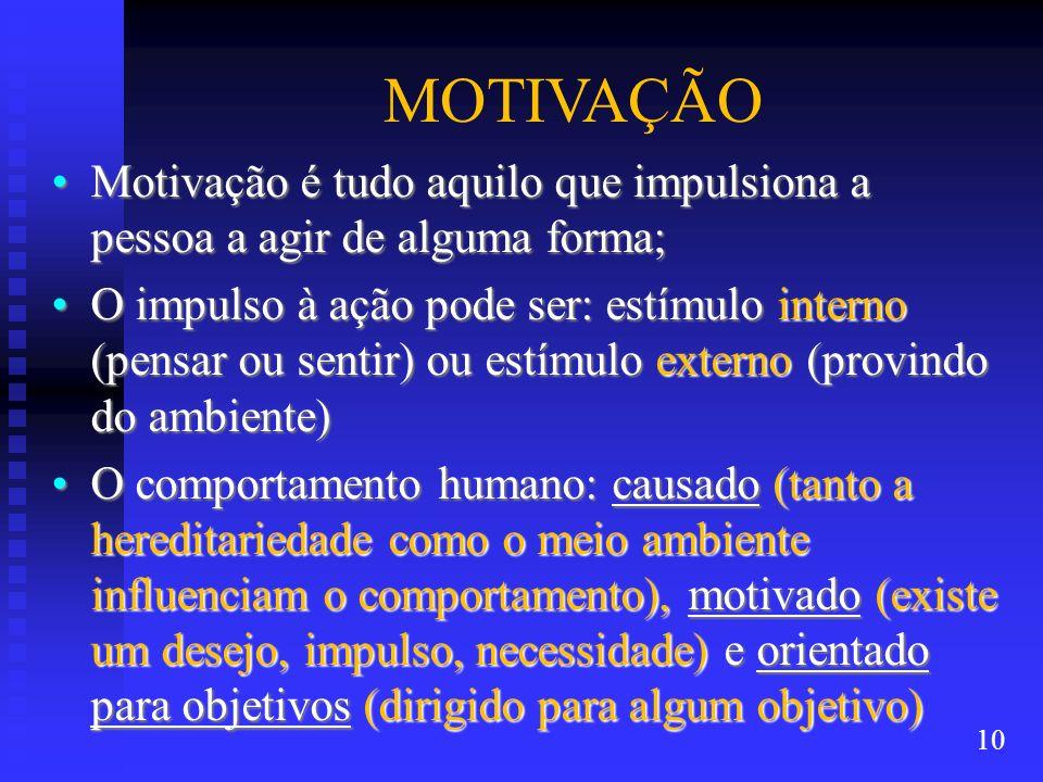 MOTIVAÇÃO Motivação é tudo aquilo que impulsiona a pessoa a agir de alguma forma;