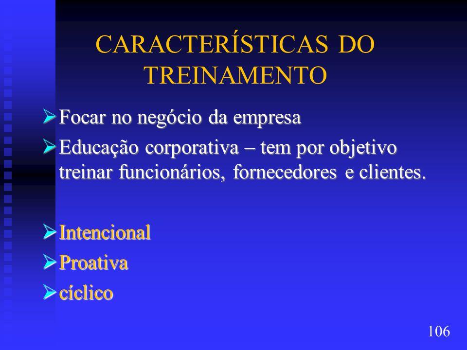 CARACTERÍSTICAS DO TREINAMENTO