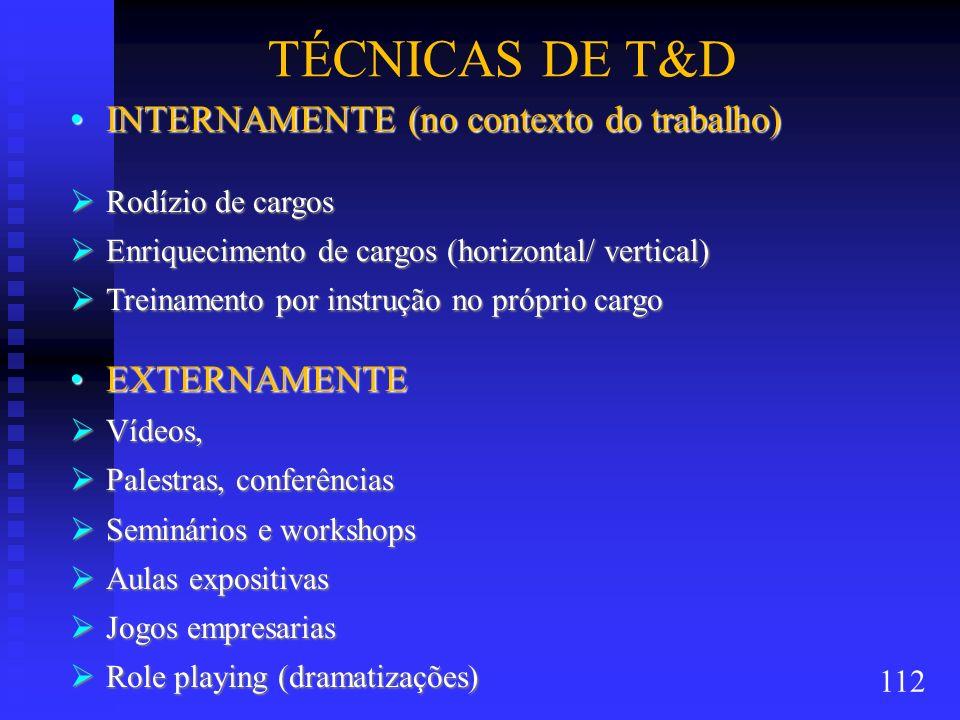 TÉCNICAS DE T&D INTERNAMENTE (no contexto do trabalho) EXTERNAMENTE