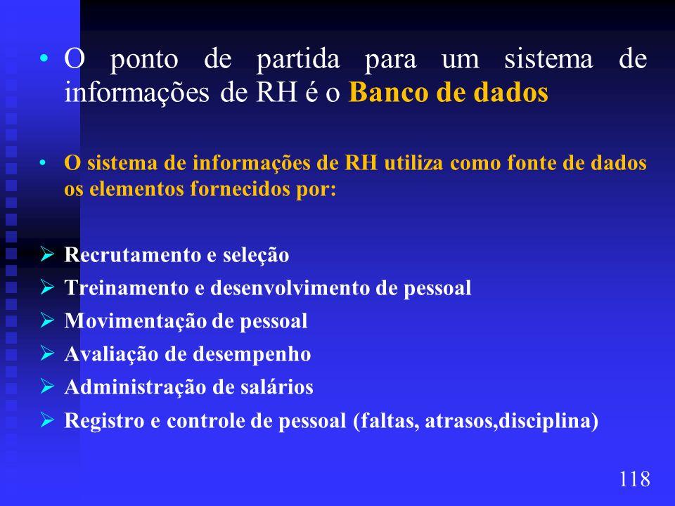 O ponto de partida para um sistema de informações de RH é o Banco de dados
