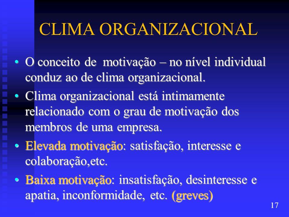CLIMA ORGANIZACIONAL O conceito de motivação – no nível individual conduz ao de clima organizacional.