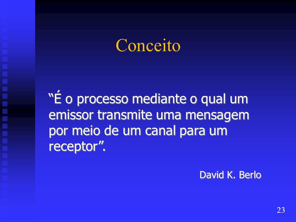 Conceito É o processo mediante o qual um emissor transmite uma mensagem por meio de um canal para um receptor .