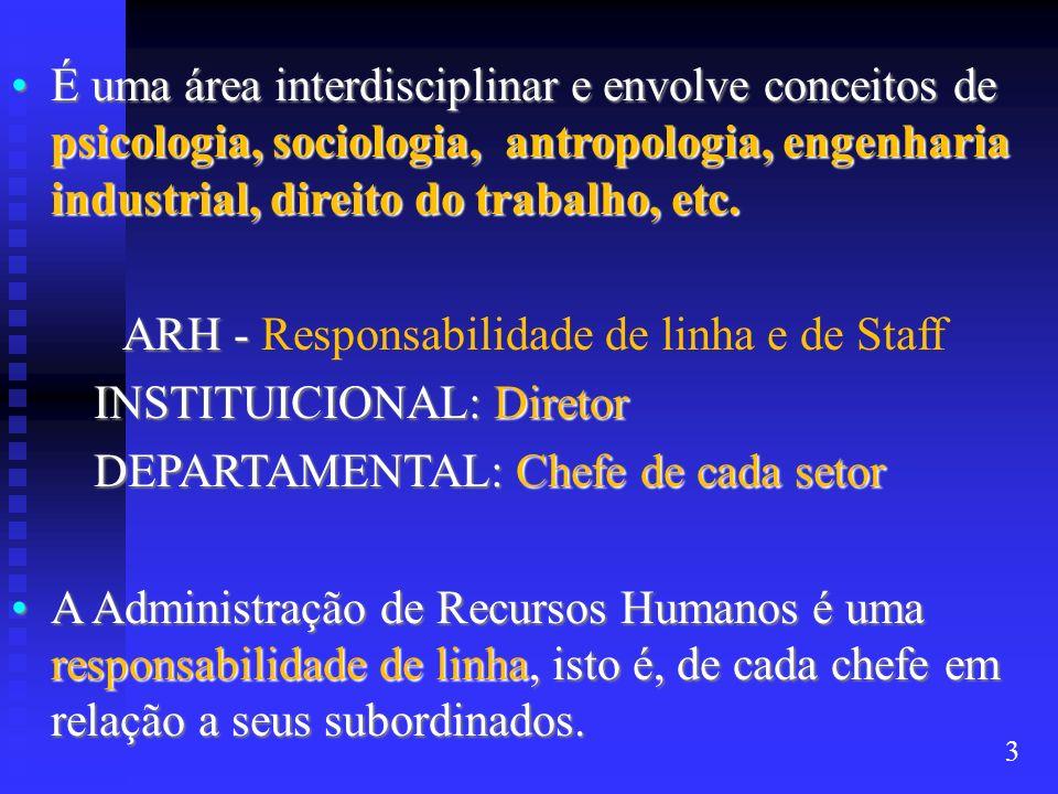 ARH - Responsabilidade de linha e de Staff