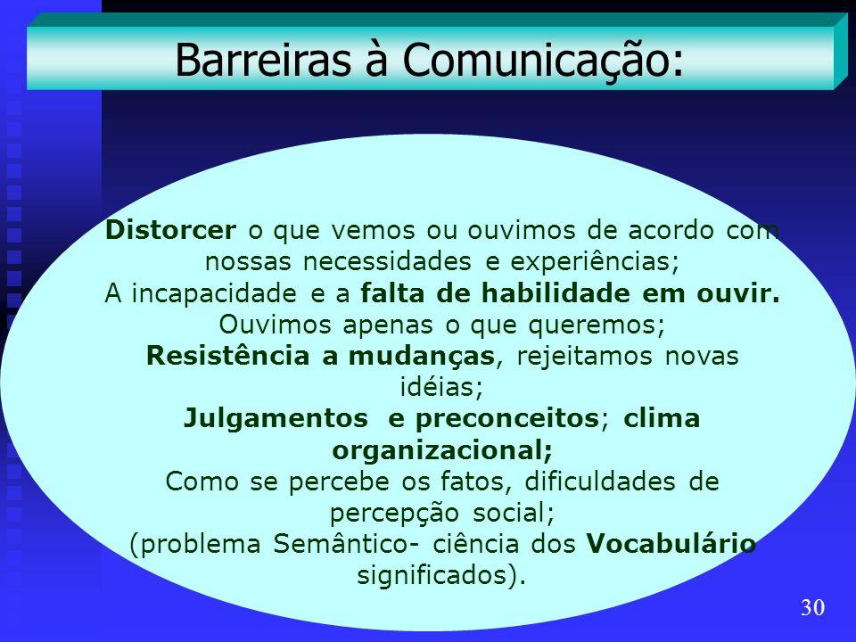 Barreiras à Comunicação:
