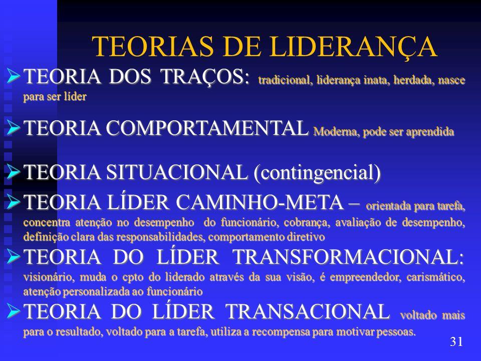 TEORIAS DE LIDERANÇA TEORIA DOS TRAÇOS: tradicional, liderança inata, herdada, nasce para ser líder.