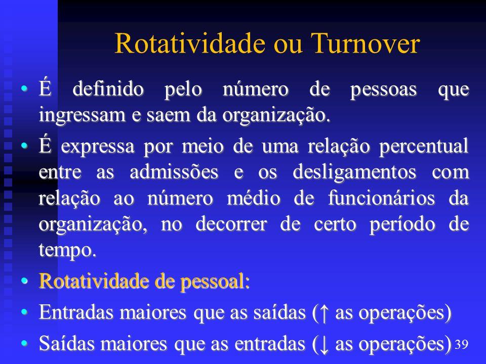 Rotatividade ou Turnover