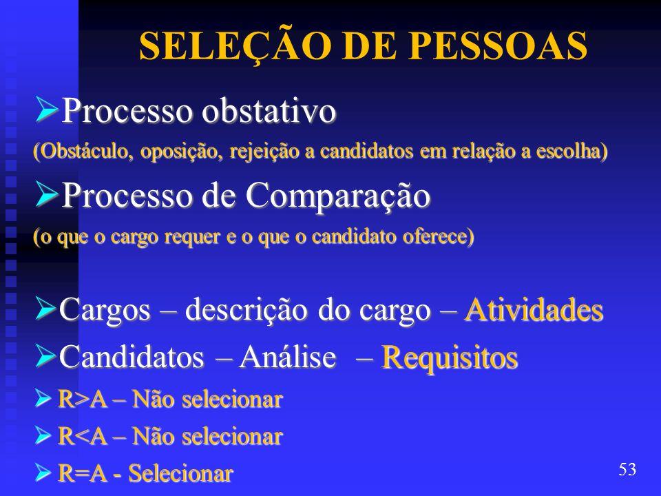SELEÇÃO DE PESSOAS Processo obstativo Processo de Comparação