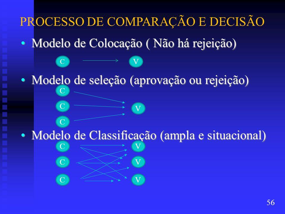 PROCESSO DE COMPARAÇÃO E DECISÃO