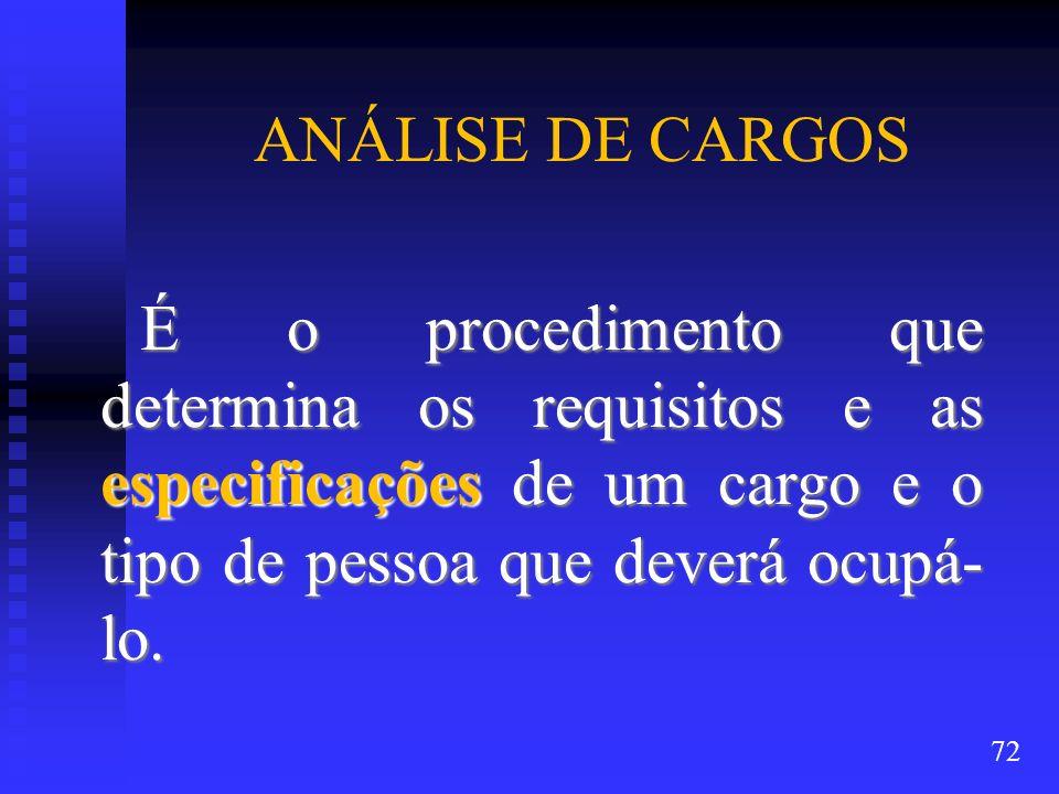 ANÁLISE DE CARGOSÉ o procedimento que determina os requisitos e as especificações de um cargo e o tipo de pessoa que deverá ocupá- lo.