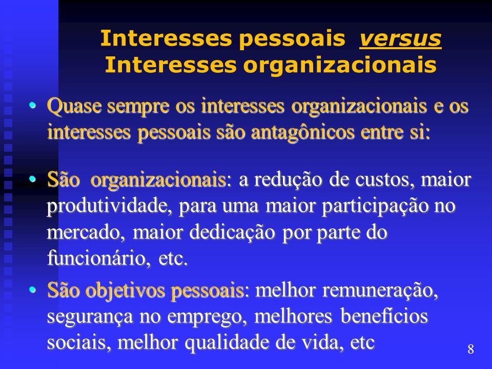 Interesses pessoais versus Interesses organizacionais