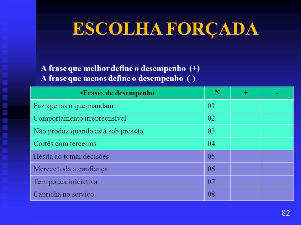 ESCOLHA FORÇADA A frase que melhor define o desempenho (+)