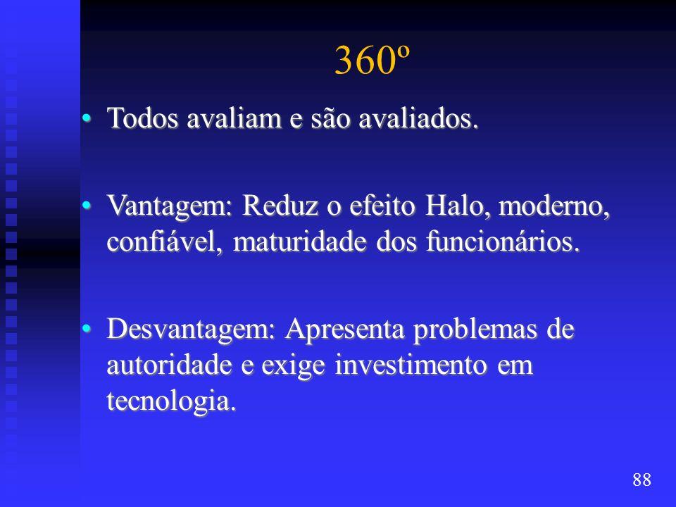 360º Todos avaliam e são avaliados.