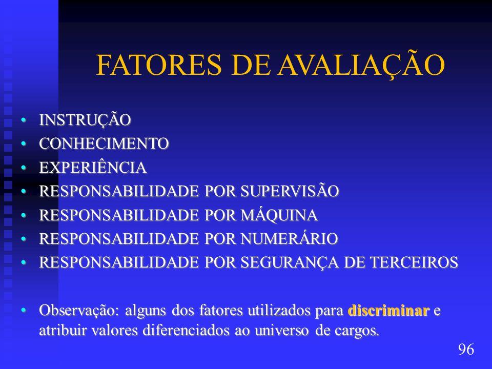 FATORES DE AVALIAÇÃO INSTRUÇÃO CONHECIMENTO EXPERIÊNCIA