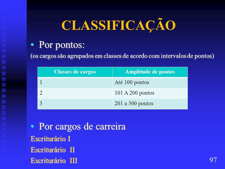 CLASSIFICAÇÃO Por pontos: Por cargos de carreira Escriturário I
