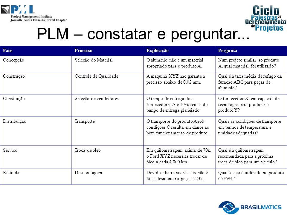 PLM – constatar e perguntar...