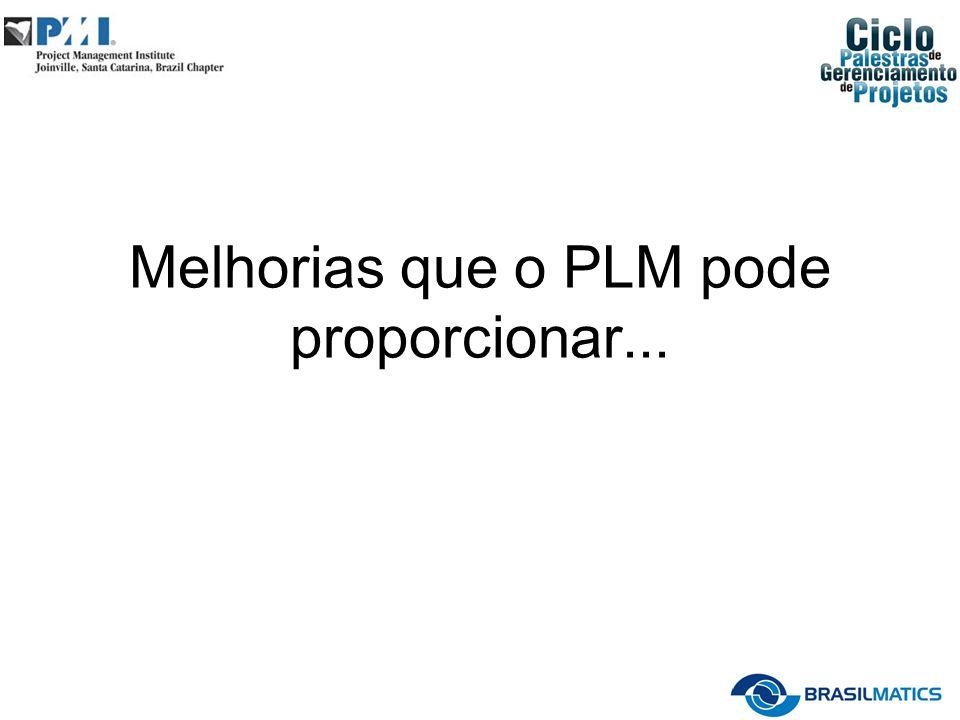 Melhorias que o PLM pode proporcionar...