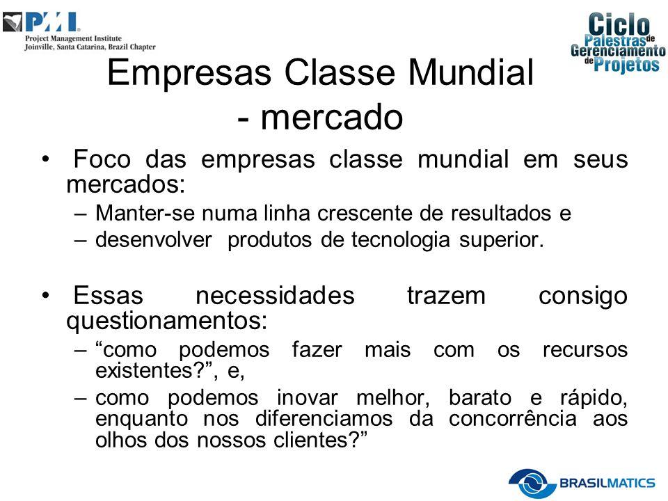 Empresas Classe Mundial - mercado