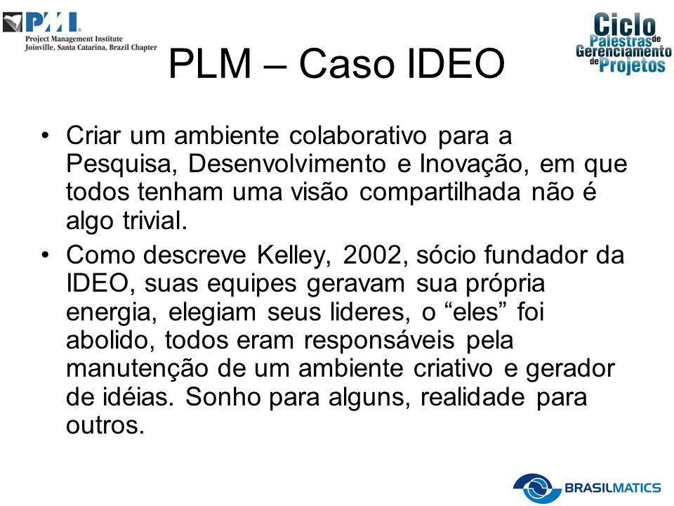 PLM – Caso IDEO