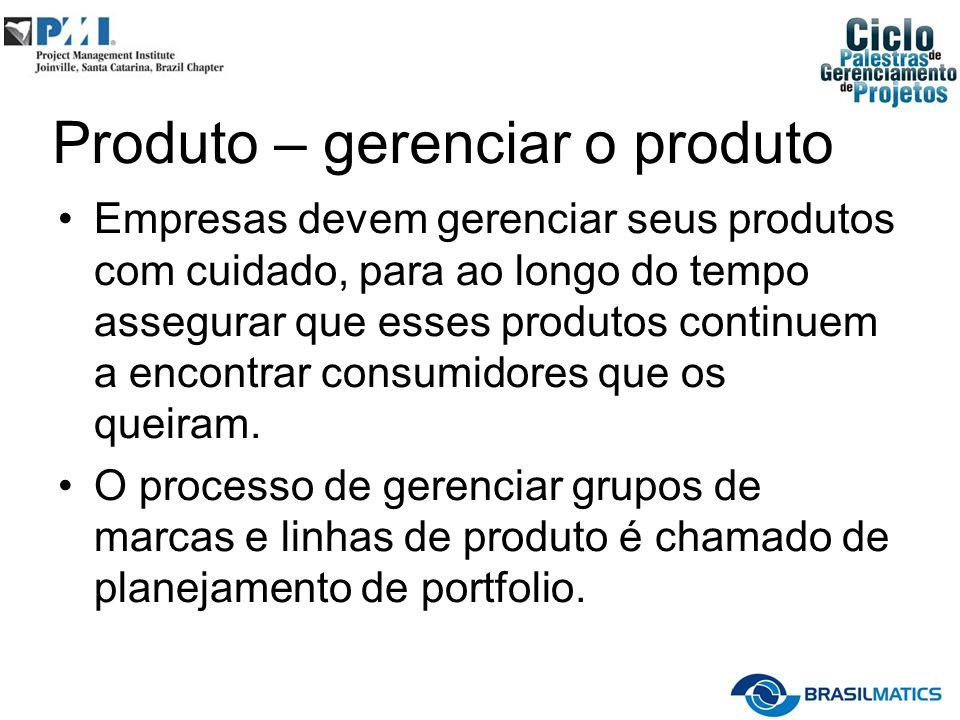 Produto – gerenciar o produto